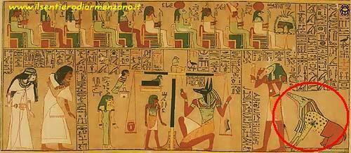 Il libro dei morti nella religione egizia
